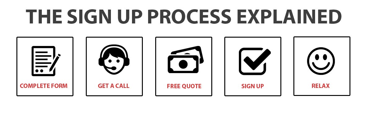 Assupol Quote Process Explained